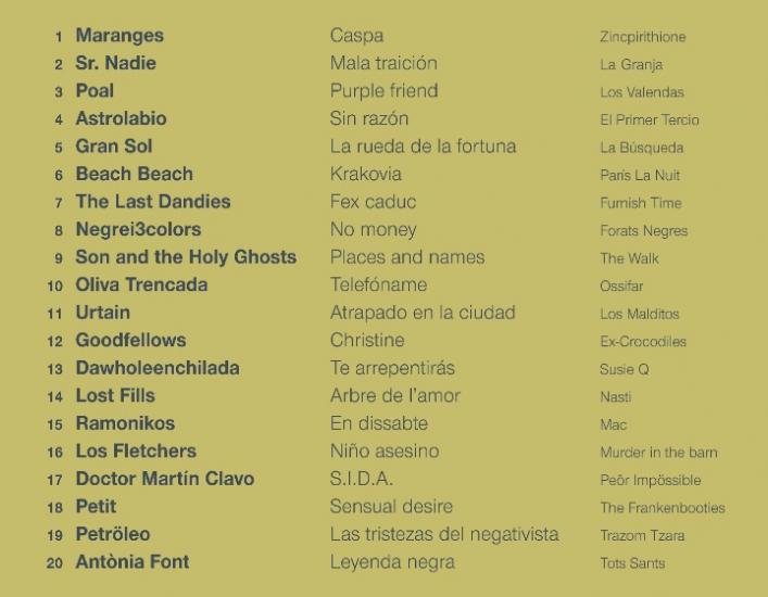 Tracklist-FINAL720